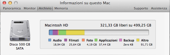 os x mavericks archivio dati